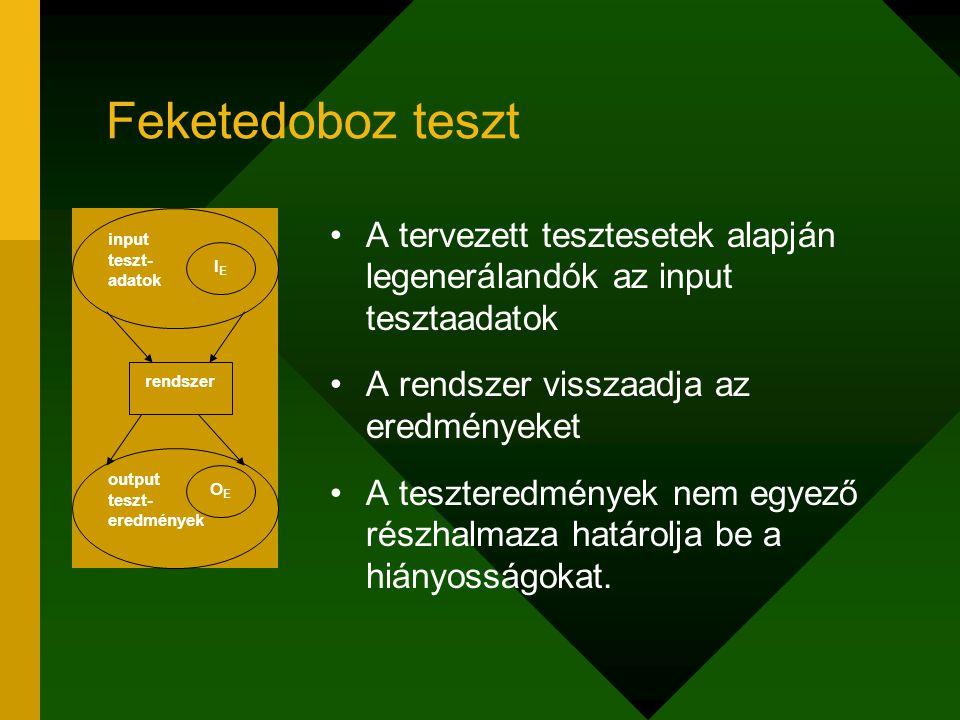 Feketedoboz teszt output. teszt- eredmények. input. adatok. IE. OE. rendszer.