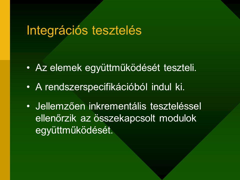 Integrációs tesztelés