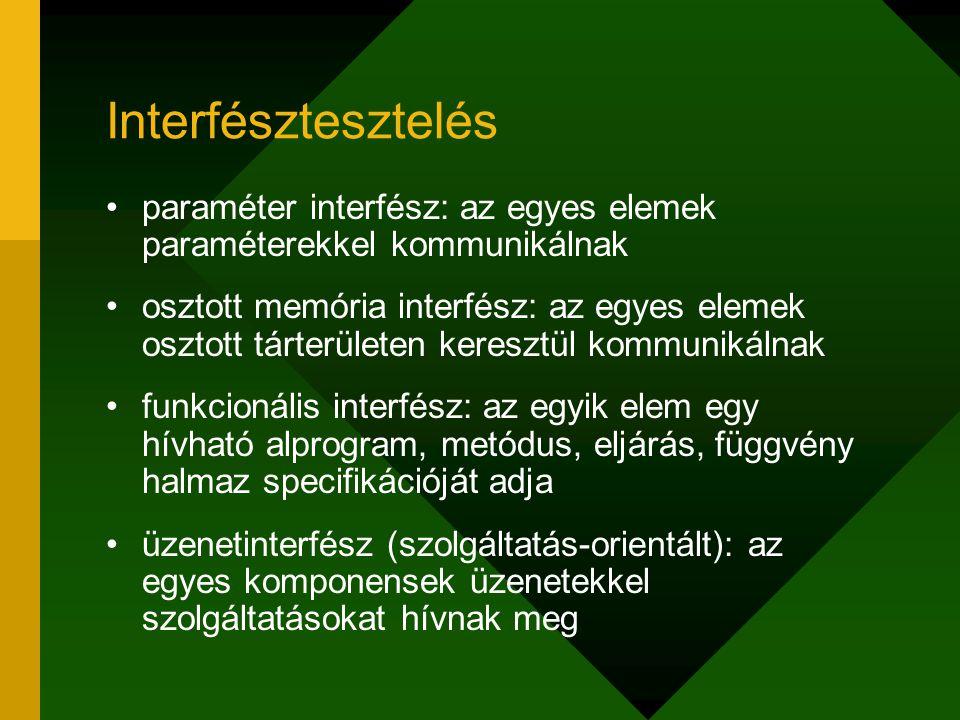 Interfésztesztelés paraméter interfész: az egyes elemek paraméterekkel kommunikálnak.