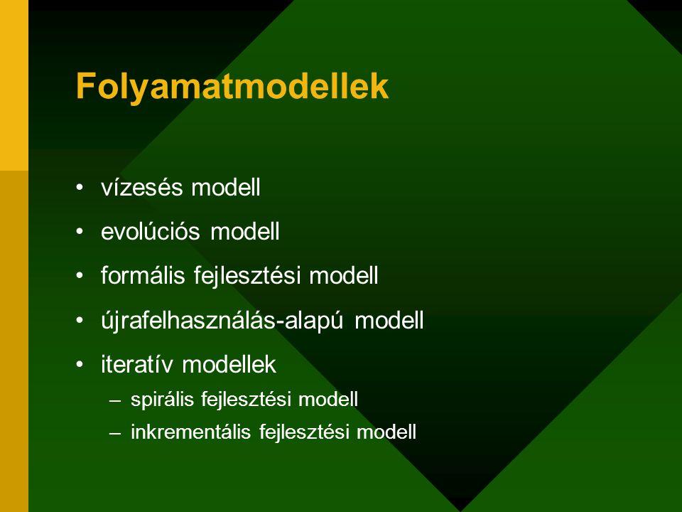 Folyamatmodellek vízesés modell evolúciós modell
