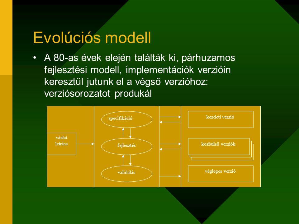 Evolúciós modell