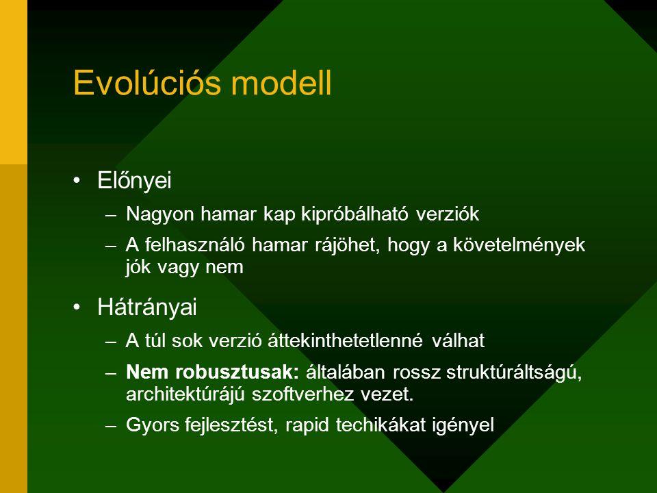 Evolúciós modell Előnyei Hátrányai