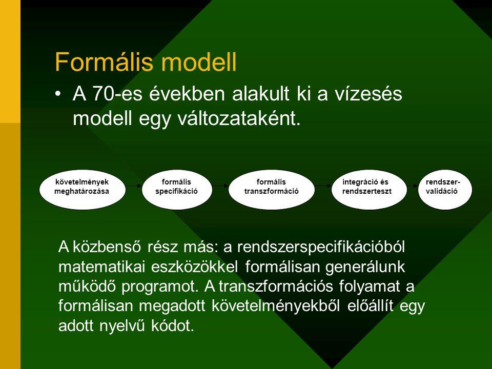 Formális modell A 70-es években alakult ki a vízesés modell egy változataként. követelmények meghatározása.