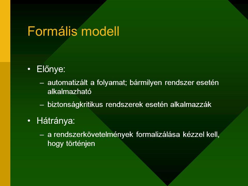 Formális modell Előnye: Hátránya: