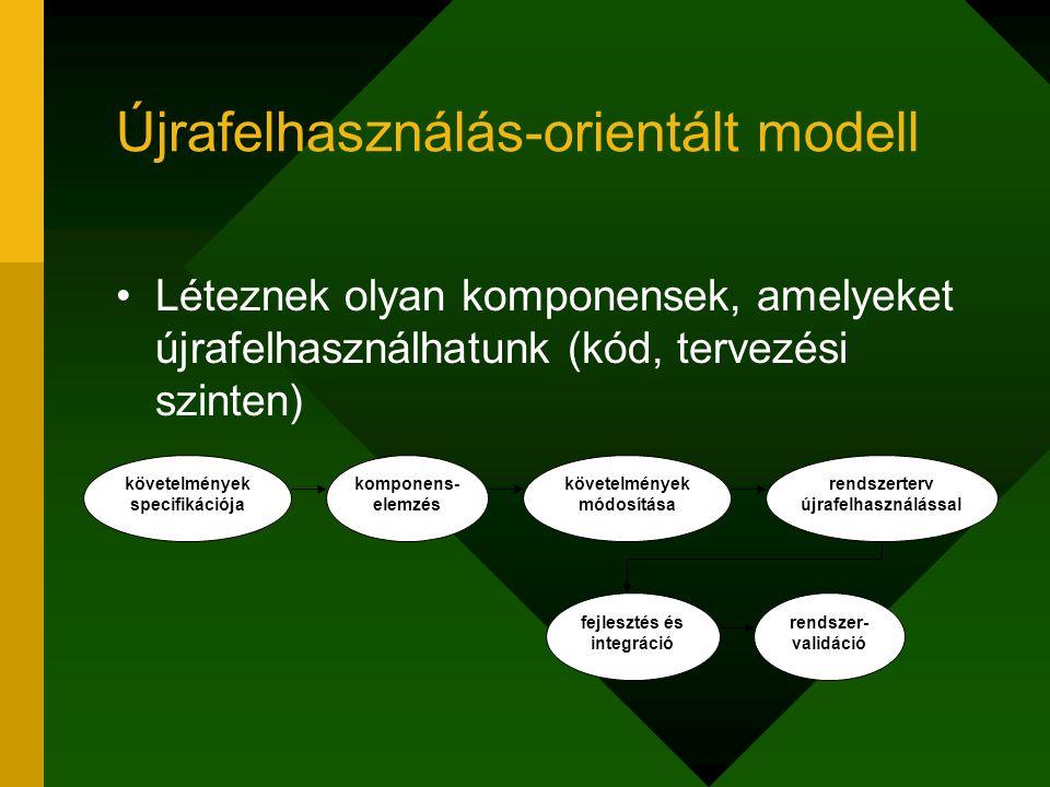 Újrafelhasználás-orientált modell