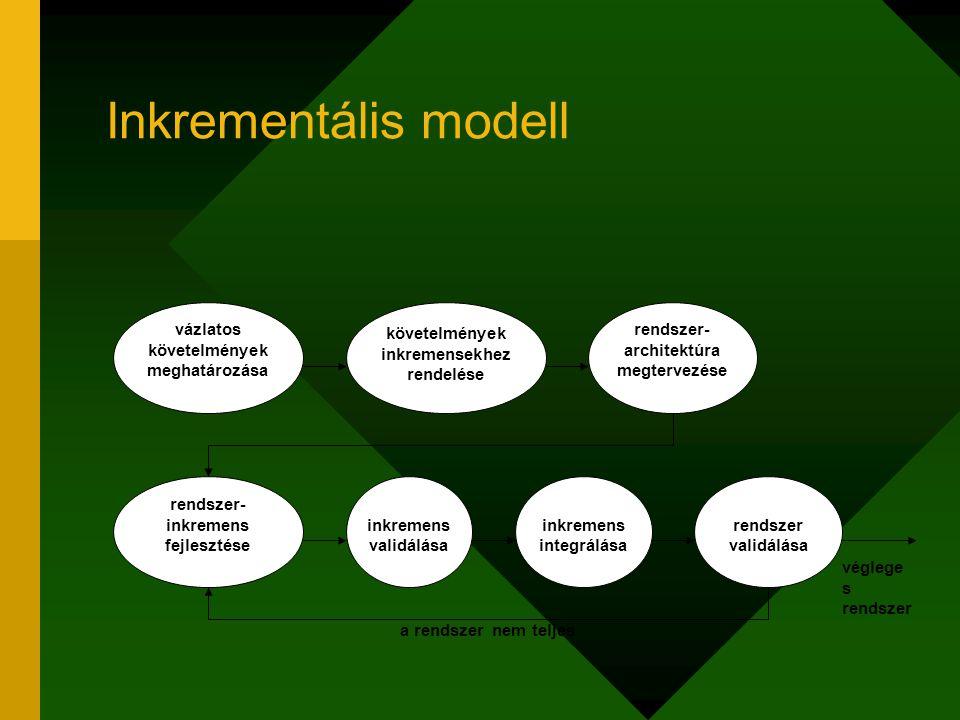 Inkrementális modell vázlatos követelmények meghatározása