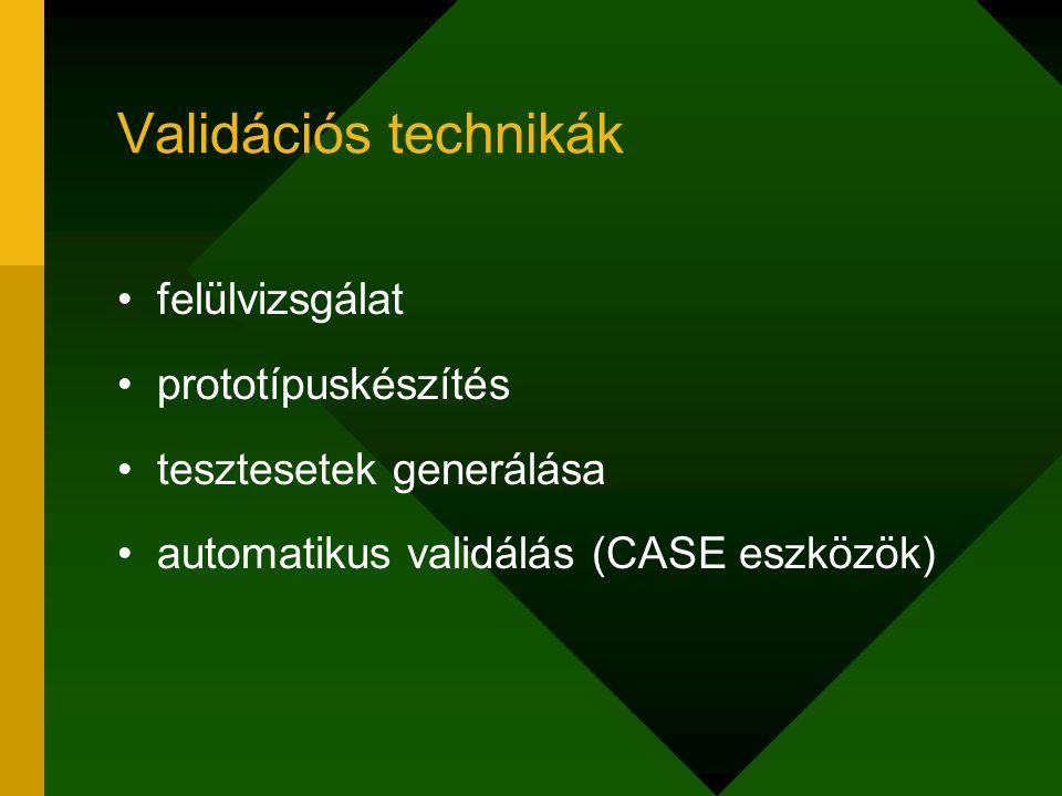 Validációs technikák felülvizsgálat prototípuskészítés