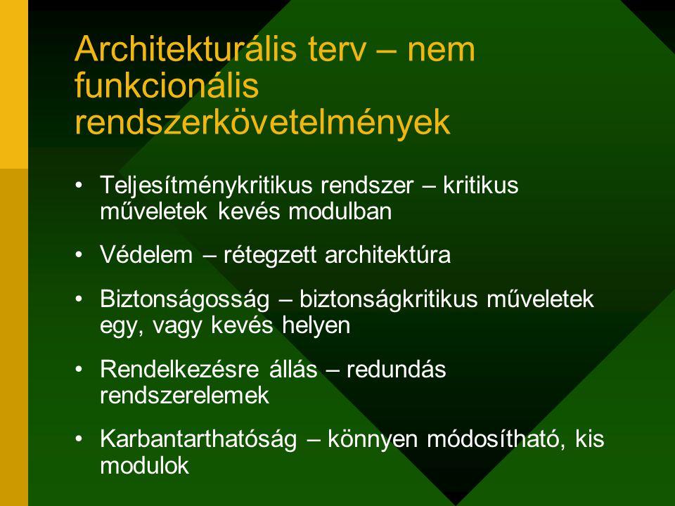 Architekturális terv – nem funkcionális rendszerkövetelmények