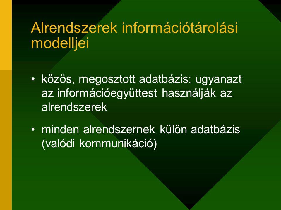 Alrendszerek információtárolási modelljei