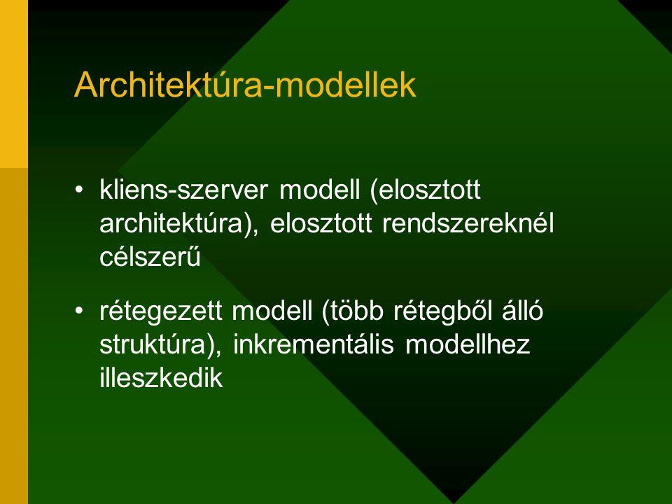 Architektúra-modellek