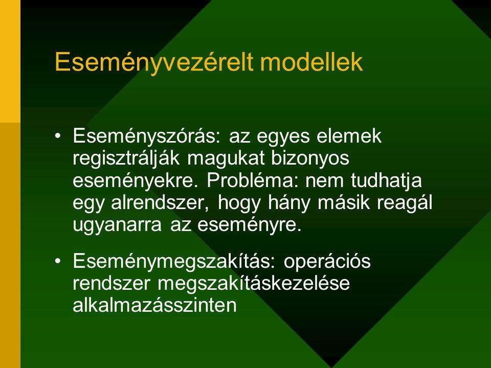 Eseményvezérelt modellek