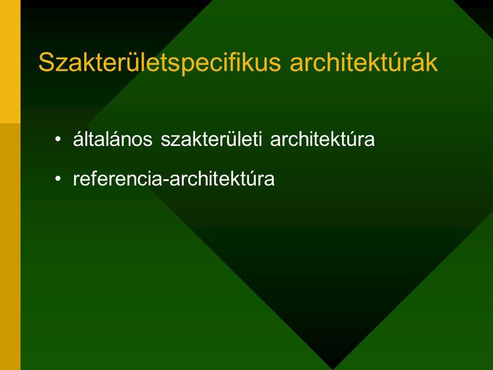 Szakterületspecifikus architektúrák