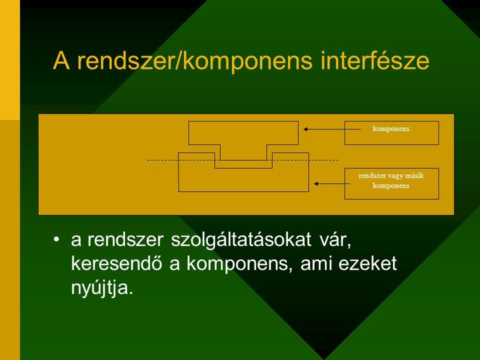 A rendszer/komponens interfésze