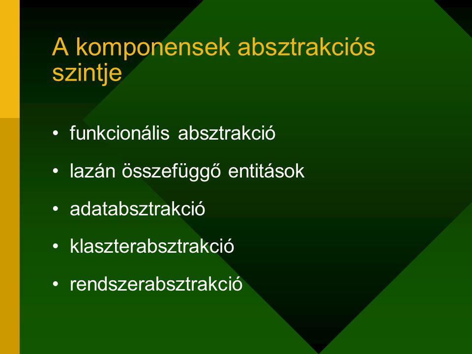 A komponensek absztrakciós szintje