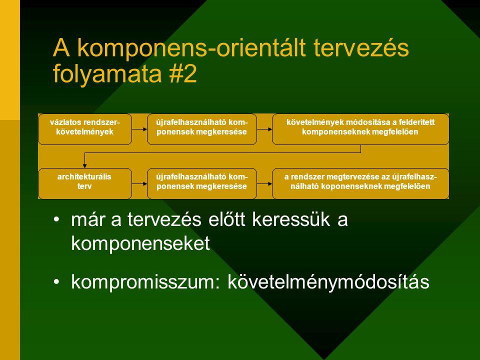 A komponens-orientált tervezés folyamata #2