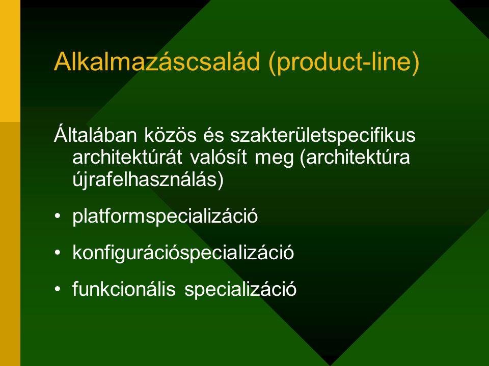 Alkalmazáscsalád (product-line)