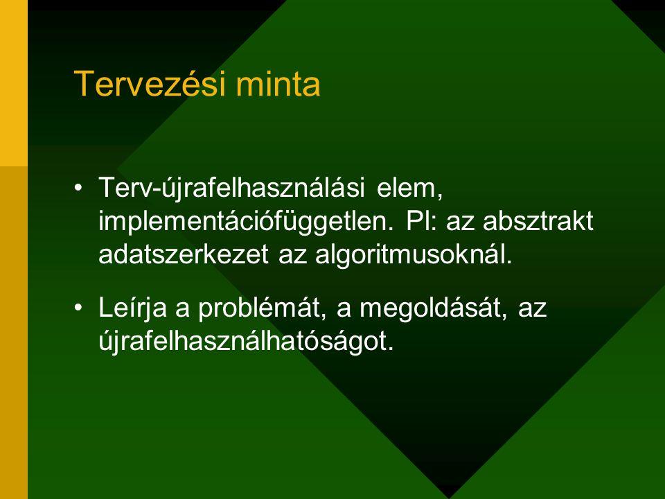 Tervezési minta Terv-újrafelhasználási elem, implementációfüggetlen. Pl: az absztrakt adatszerkezet az algoritmusoknál.