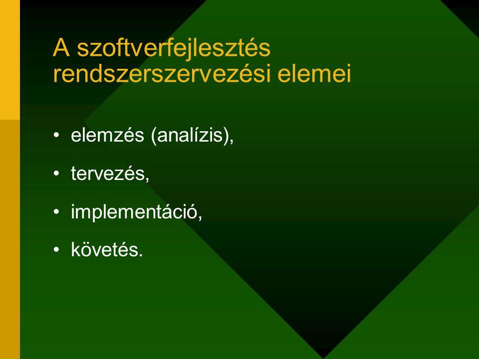 A szoftverfejlesztés rendszerszervezési elemei