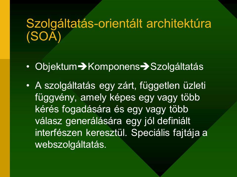 Szolgáltatás-orientált architektúra (SOA)