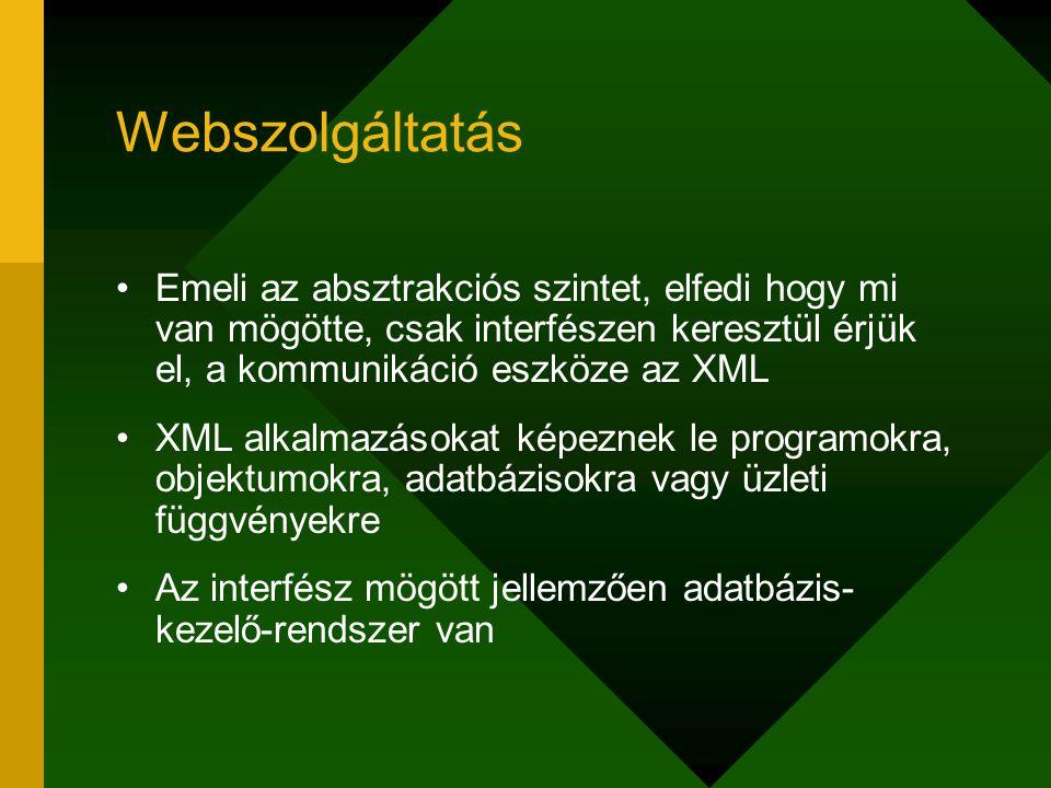 Webszolgáltatás Emeli az absztrakciós szintet, elfedi hogy mi van mögötte, csak interfészen keresztül érjük el, a kommunikáció eszköze az XML.