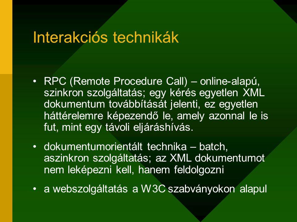 Interakciós technikák