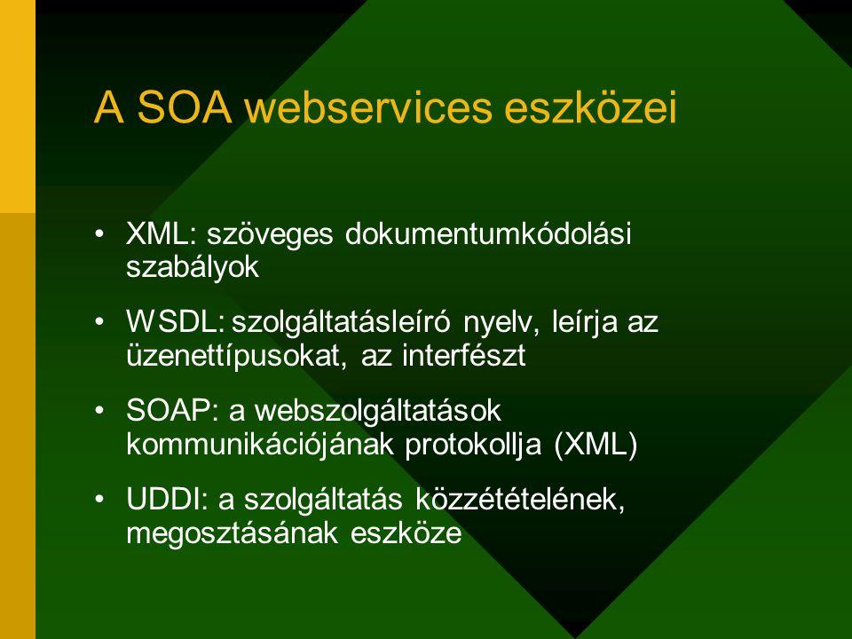 A SOA webservices eszközei