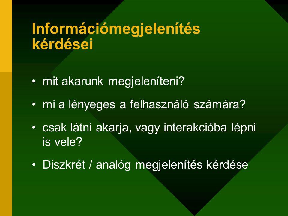 Információmegjelenítés kérdései