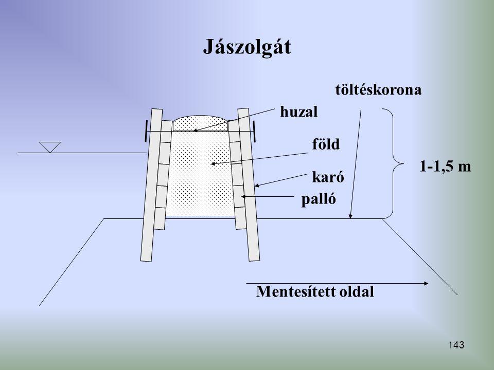 Jászolgát Mentesített oldal palló 1-1,5 m karó föld huzal töltéskorona