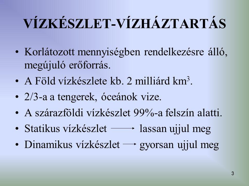 VÍZKÉSZLET-VÍZHÁZTARTÁS