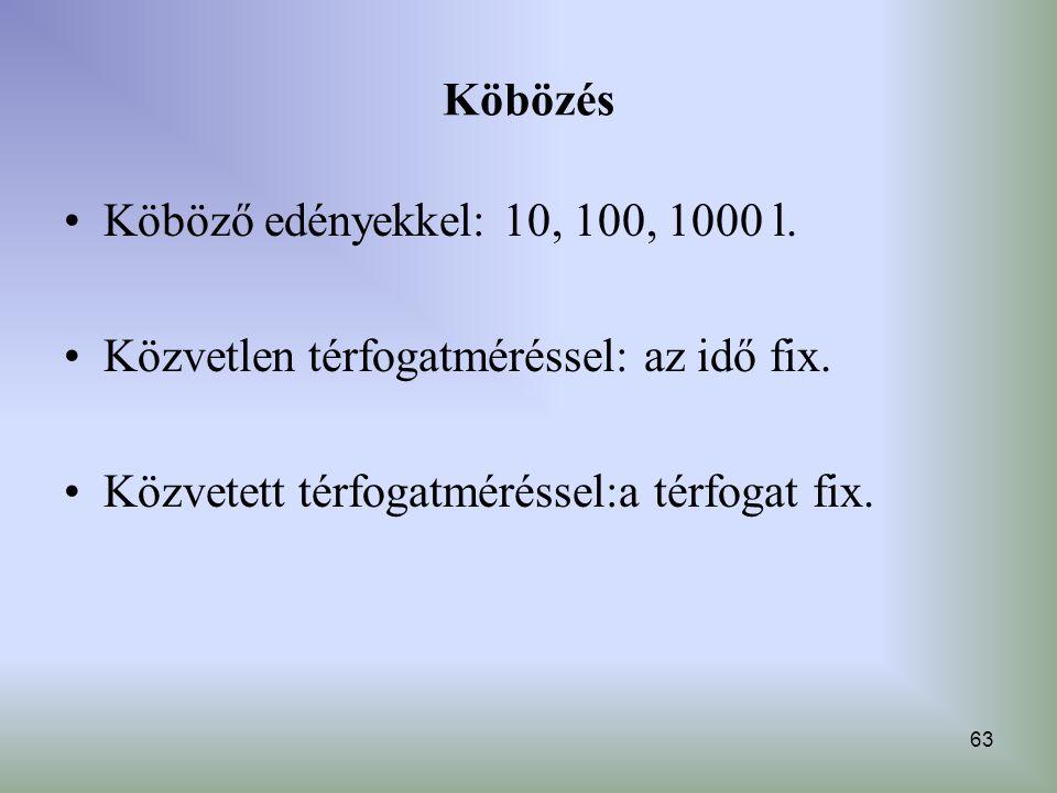 Köbözés Köböző edényekkel: 10, 100, 1000 l. Közvetlen térfogatméréssel: az idő fix.