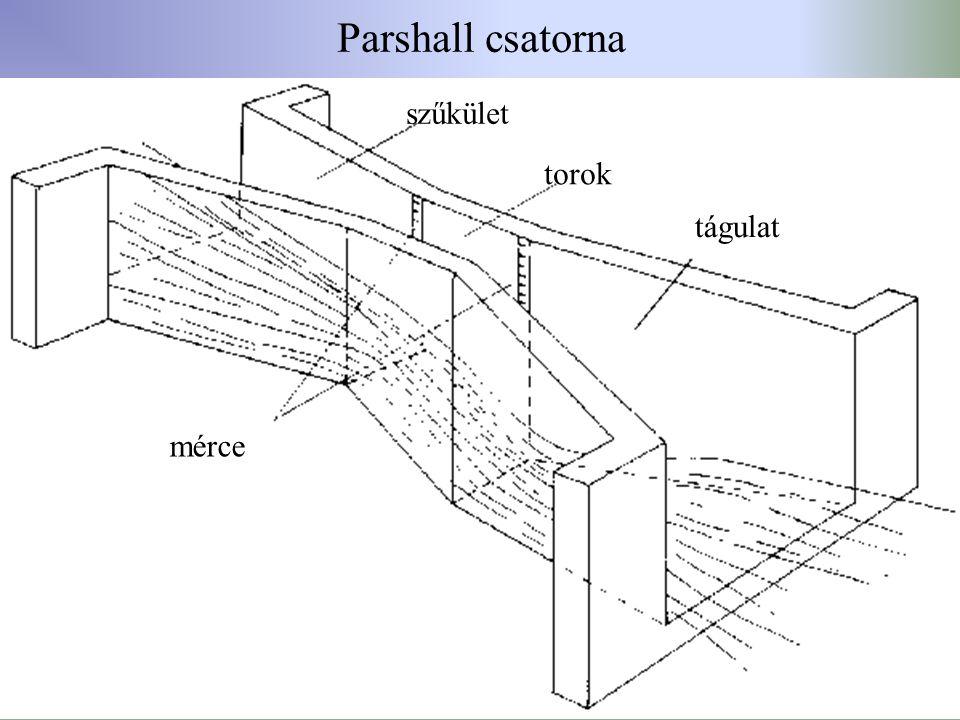Parshall csatorna szűkület torok tágulat mérce