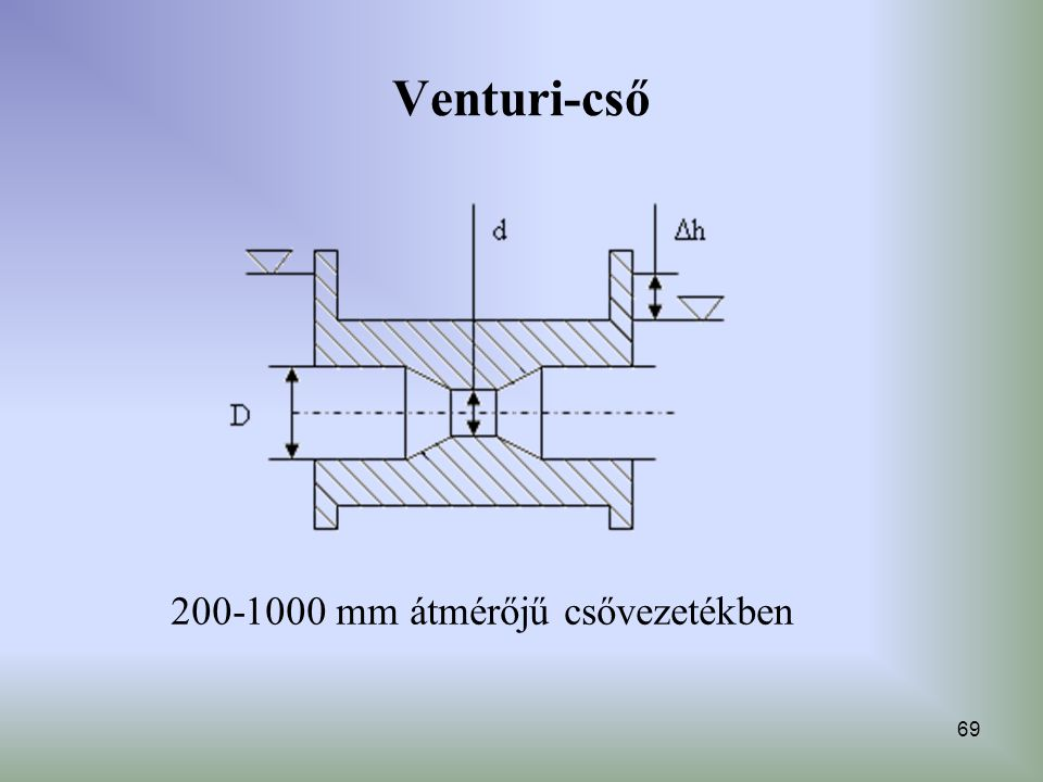 Venturi-cső 200-1000 mm átmérőjű csővezetékben