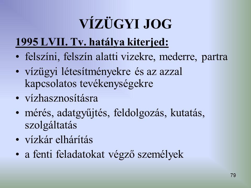 VÍZÜGYI JOG 1995 LVII. Tv. hatálya kiterjed: