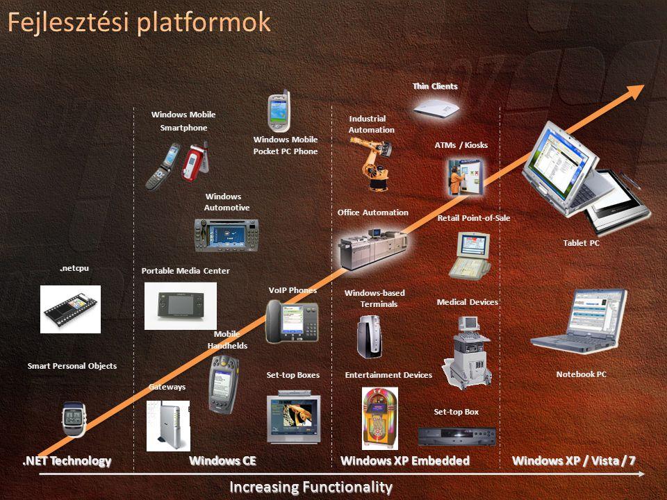 Fejlesztési platformok