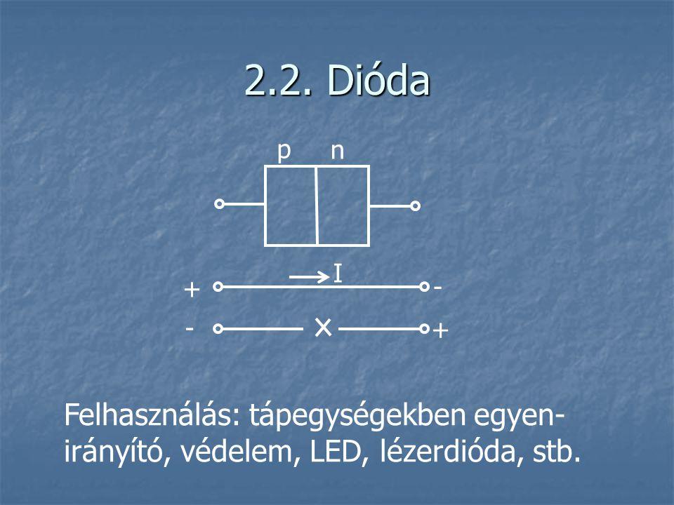 2.2. Dióda p. n. I.