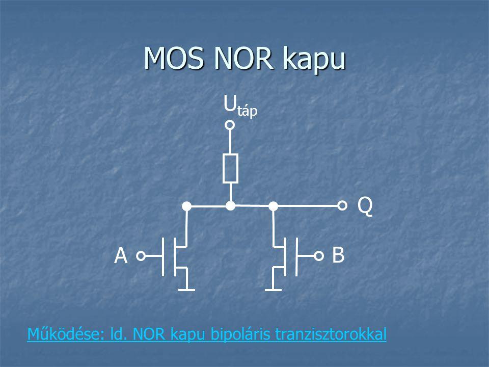 MOS NOR kapu Utáp Q A B Működése: ld. NOR kapu bipoláris tranzisztorokkal