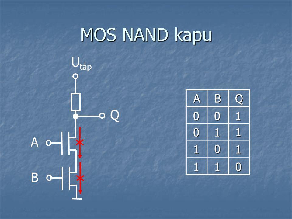 MOS NAND kapu Utáp A B Q Q 1 1 1 A 1 1 1 1 B