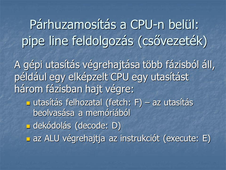 Párhuzamosítás a CPU-n belül: pipe line feldolgozás (csővezeték)