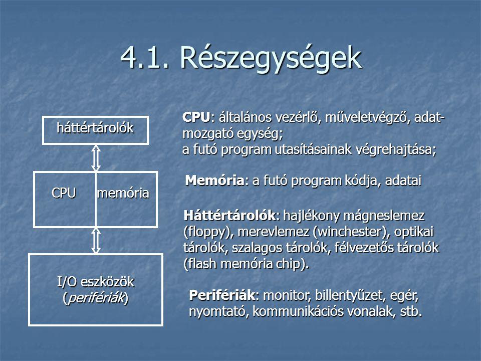 4.1. Részegységek CPU: általános vezérlő, műveletvégző, adat-mozgató egység; a futó program utasításainak végrehajtása;