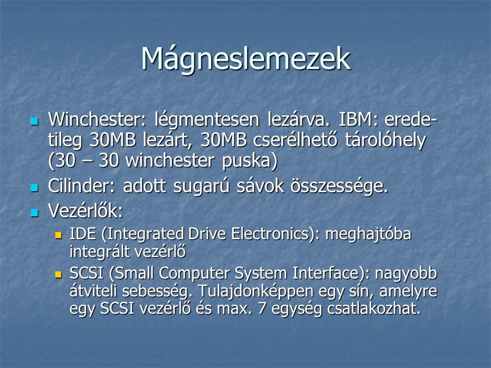 Mágneslemezek Winchester: légmentesen lezárva. IBM: erede-tileg 30MB lezárt, 30MB cserélhető tárolóhely (30 – 30 winchester puska)