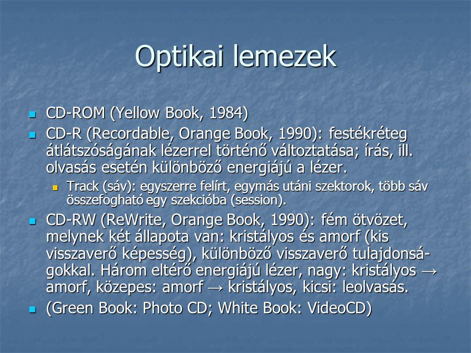 Optikai lemezek CD-ROM (Yellow Book, 1984)