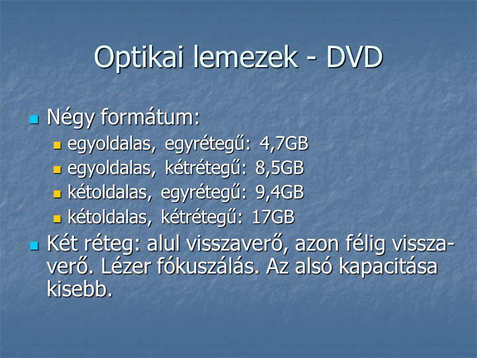 Optikai lemezek - DVD Négy formátum: