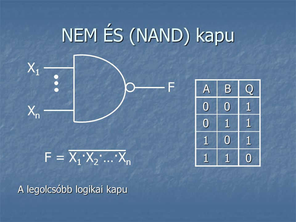 NEM ÉS (NAND) kapu X1 F Xn F = X1·X2·…·Xn A B Q 1 1 1 1 1 1 1