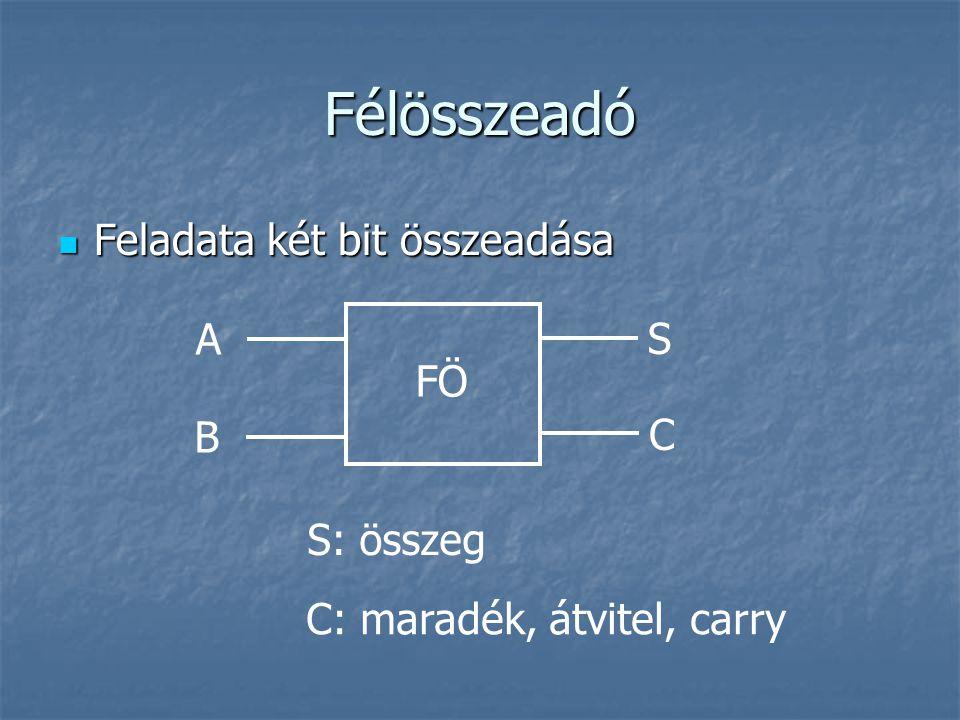 Félösszeadó Feladata két bit összeadása A S FÖ B C S: összeg