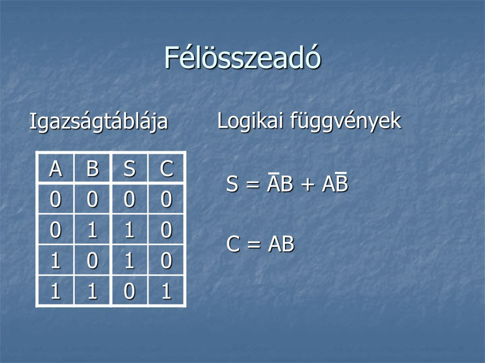 Félösszeadó Igazságtáblája Logikai függvények A B S C 1 S = AB + AB