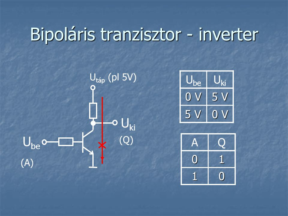 Bipoláris tranzisztor - inverter