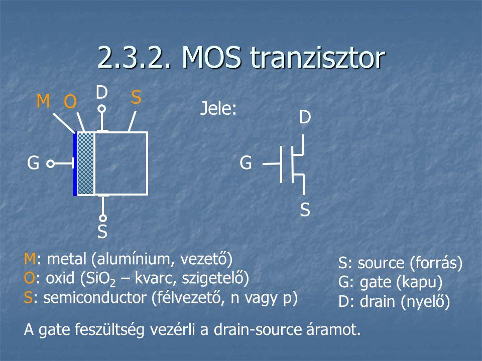 2.3.2. MOS tranzisztor D S M O Jele: D G G S S