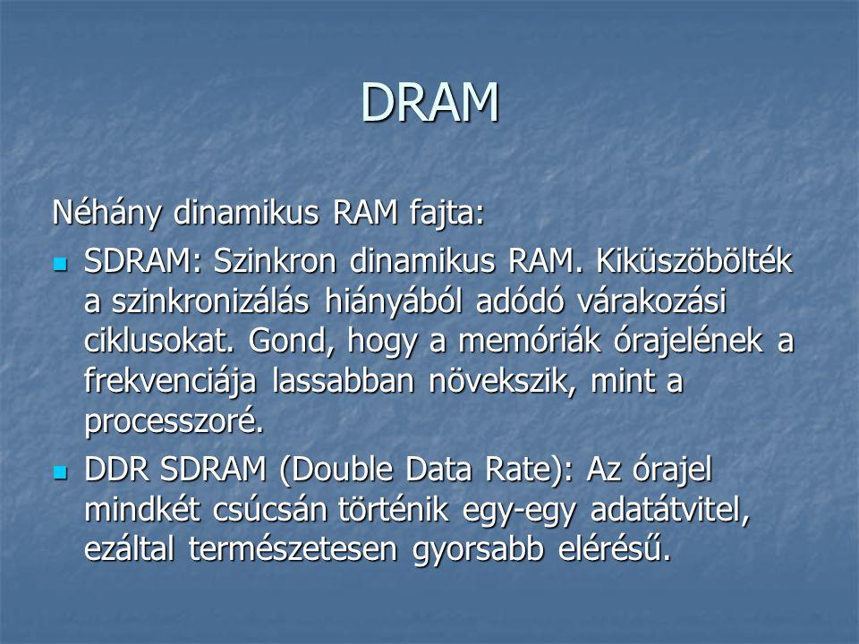 DRAM Néhány dinamikus RAM fajta: