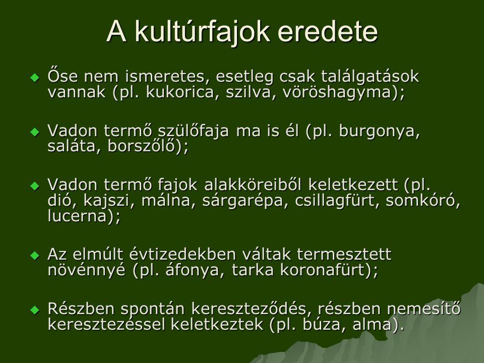 A kultúrfajok eredete Őse nem ismeretes, esetleg csak találgatások vannak (pl. kukorica, szilva, vöröshagyma);