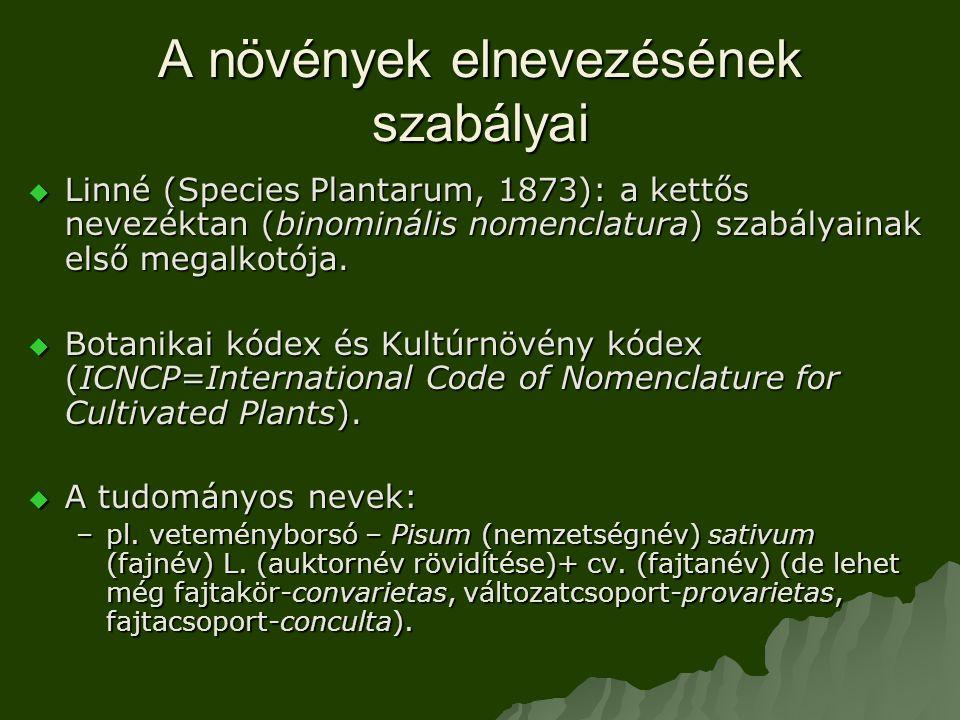 A növények elnevezésének szabályai